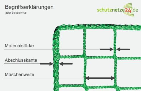 Maschenweiten bei Netzen